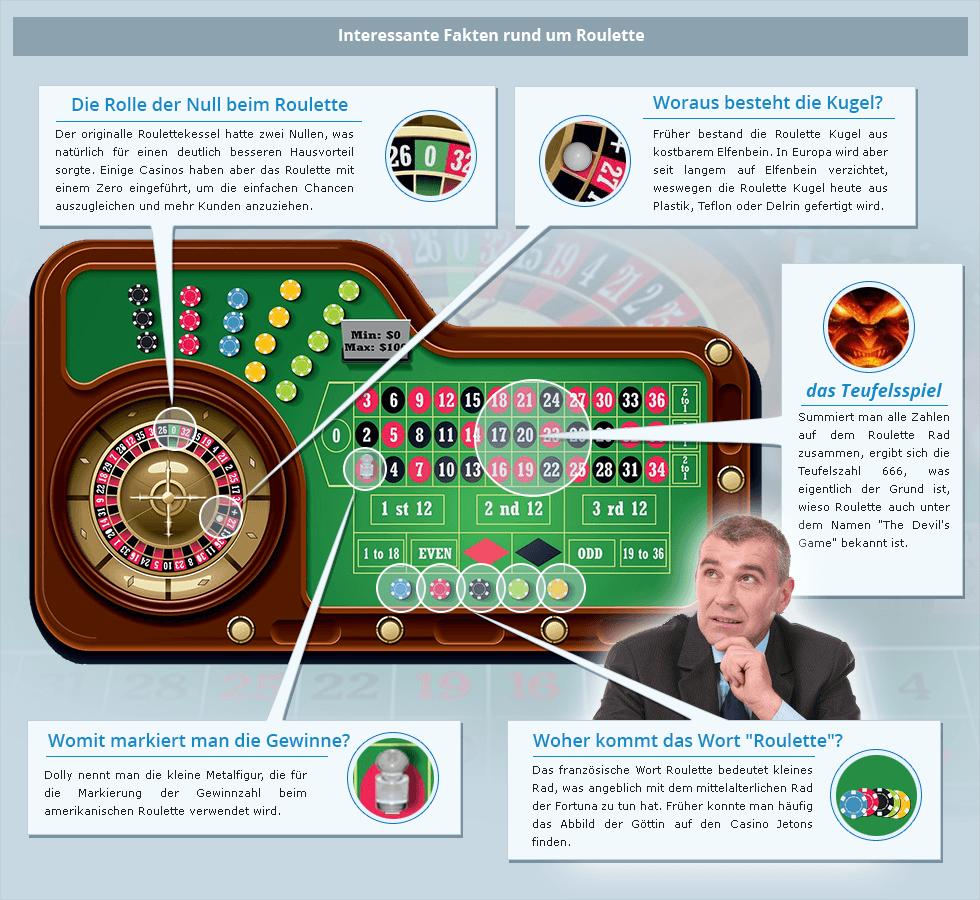 casino party spiele
