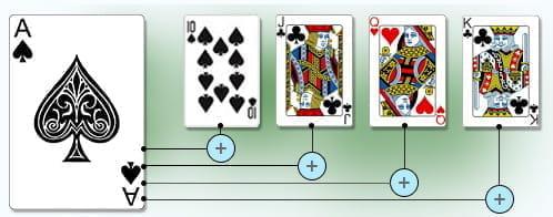 kartentrick mit 21 karten