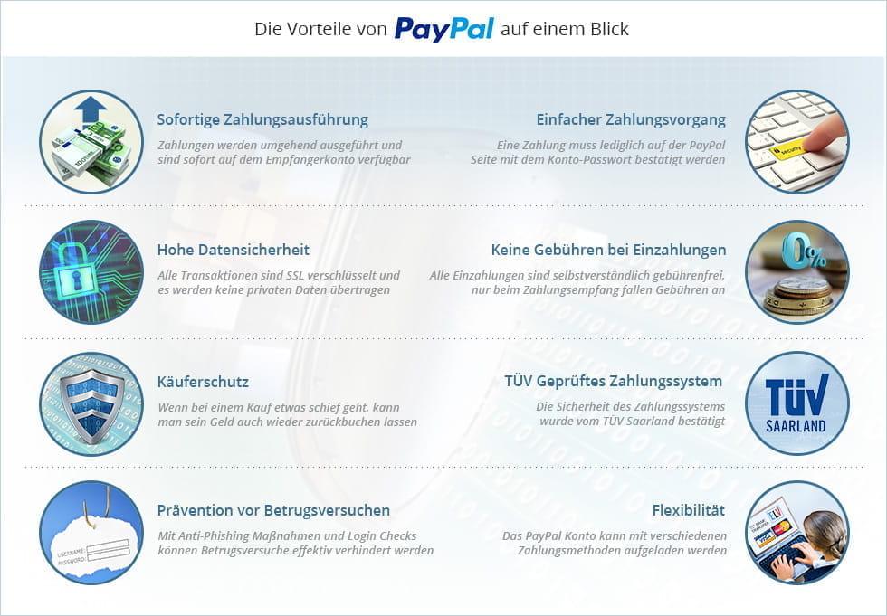 Vorteile Von Paypal