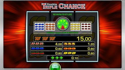 online casino umsatz deutschland