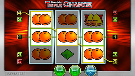 beste uhrzeit für online casino