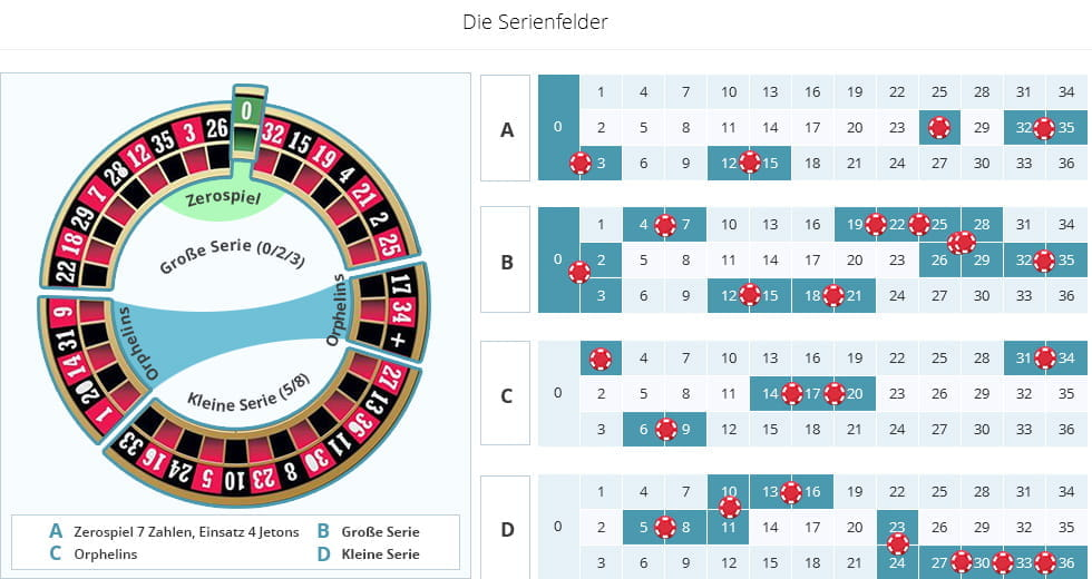 casino austria online spielen spielothek online spielen