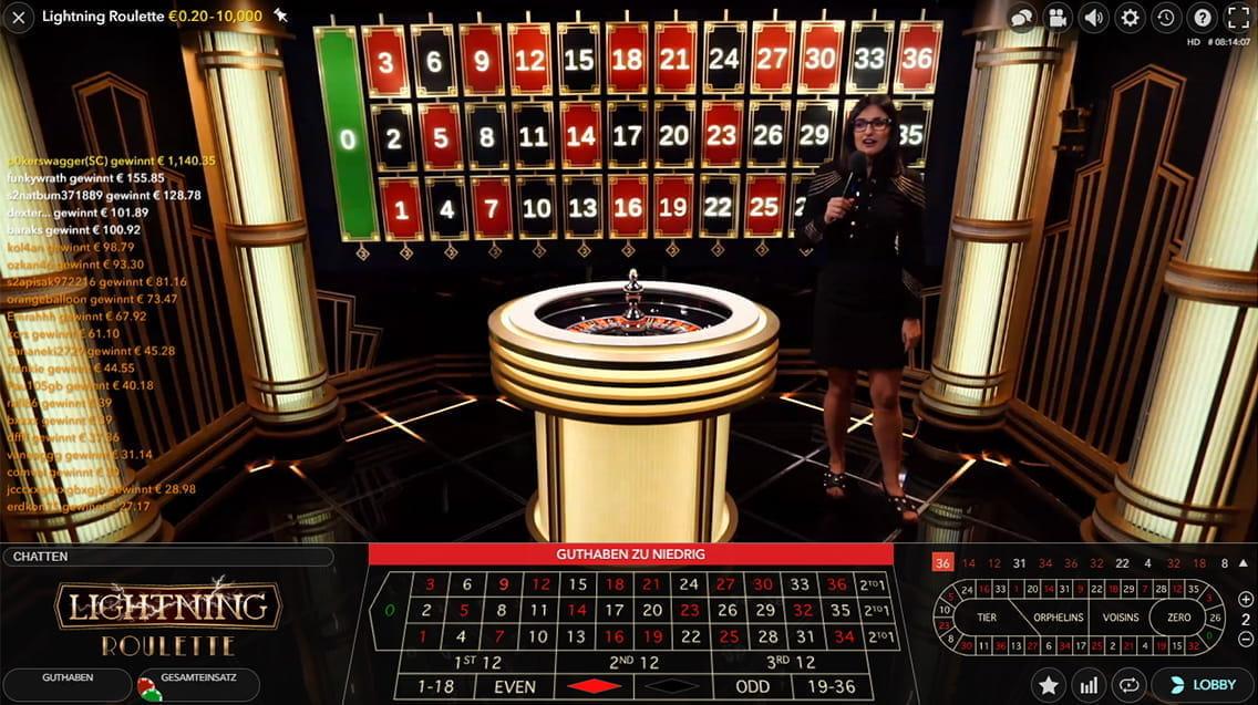 Betsson Casino Erfahrung