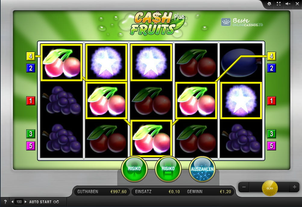 Cash Plus Fruits kostenlos spielen | Online-Slot.de