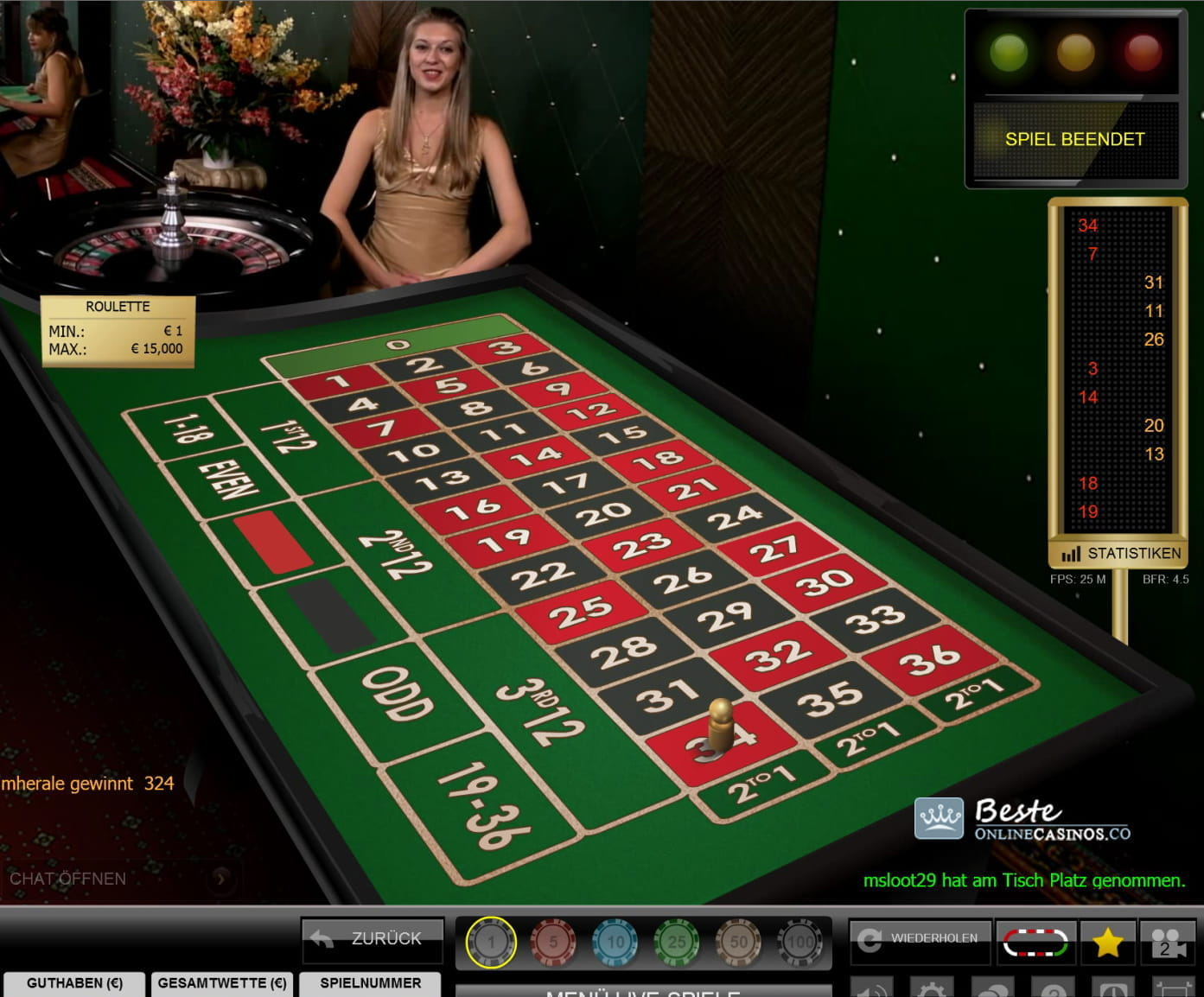 Beste online roulette casinos aria casino and resort reviews