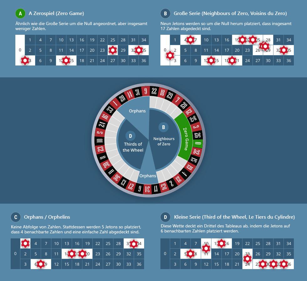 Slots free casino games