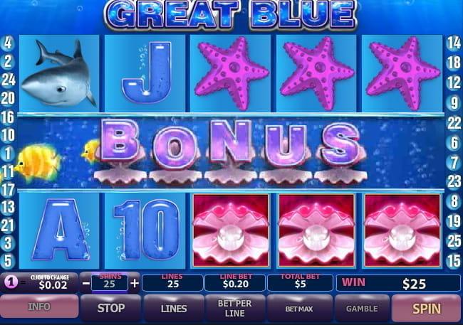 Slots Kostenlos Spielen Online