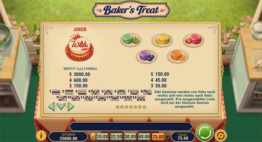 Spiele BakerS Treat - Video Slots Online