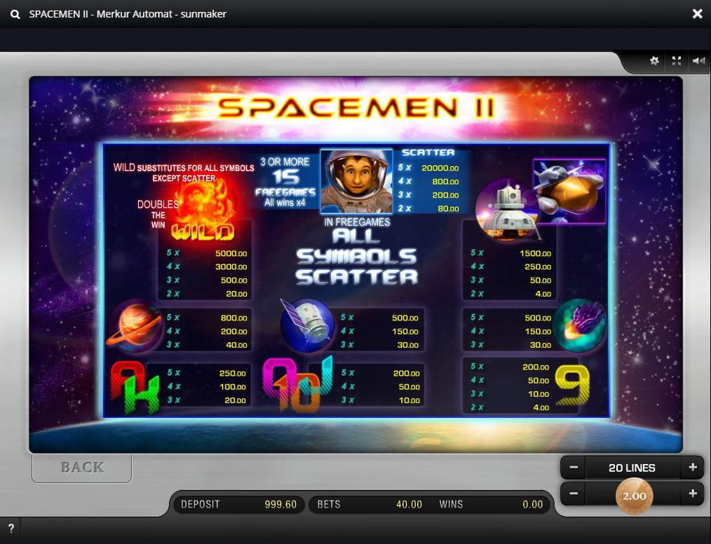 Spiele Spacemen 2 - Video Slots Online