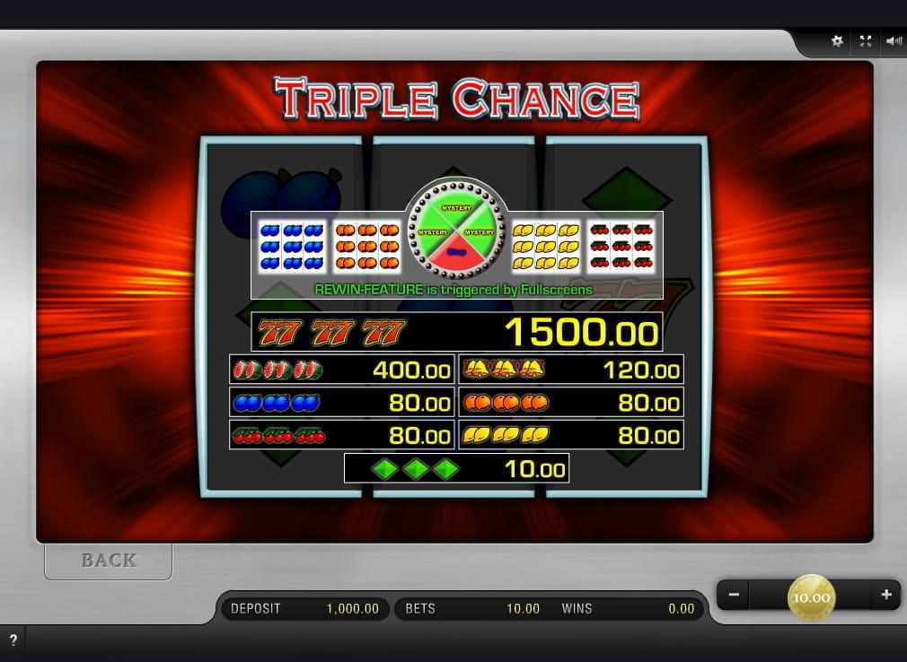 Triple Triple Chance Slot - Spielen Sie gratis Online